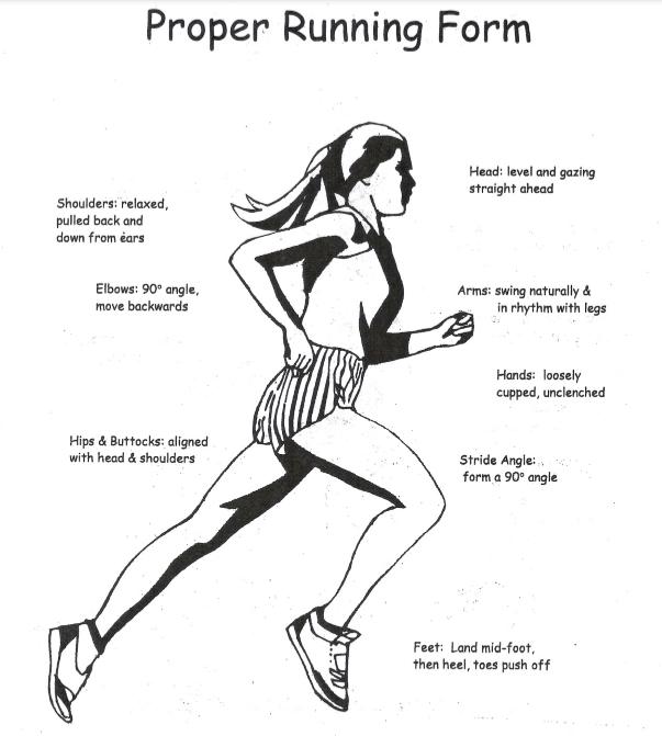 5 Basic Principles of Proper Running Form