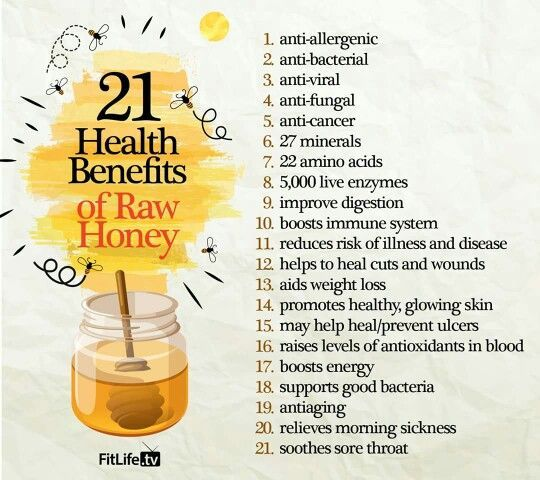 Honey: 21 Amazing Benefits (Science-Backed)