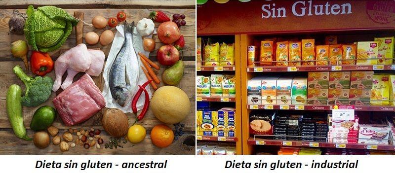 Gluten Free Diet Types
